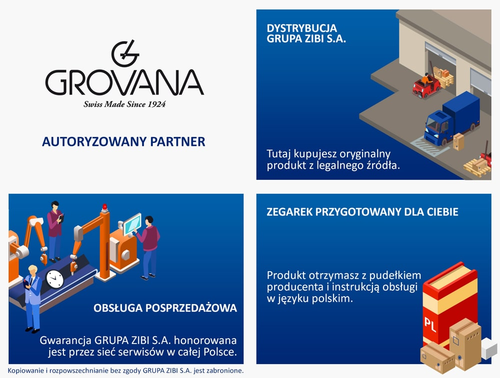 Autoryzowany Partner Grovana